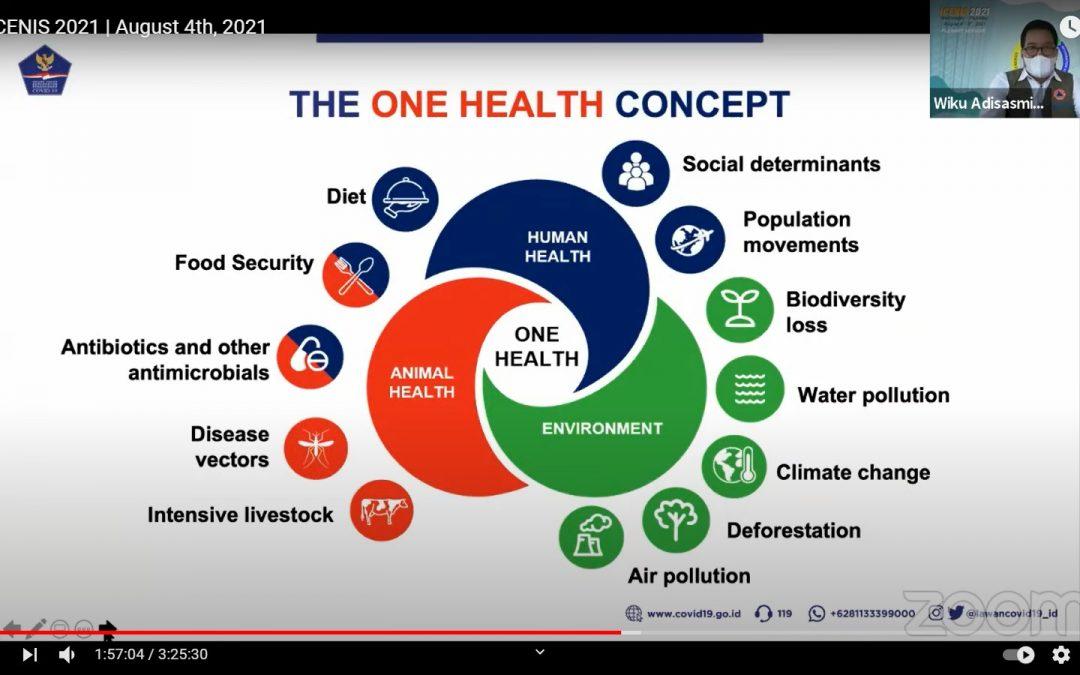 Prof Wiku di ICENIS ke-6 Pascasarjana UNDIP: Pengendalian Covid-19 Perlu Optimalkan Penerapan One Health Concept